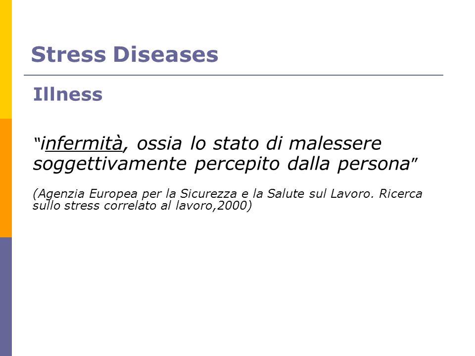 Stress Diseases Illness infermità, ossia lo stato di malessere soggettivamente percepito dalla persona (Agenzia Europea per la Sicurezza e la Salute s
