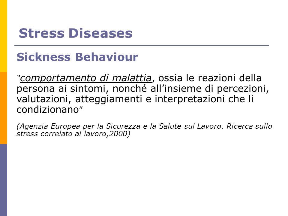 Stress Diseases Sickness Behaviour comportamento di malattia, ossia le reazioni della persona ai sintomi, nonché allinsieme di percezioni, valutazioni