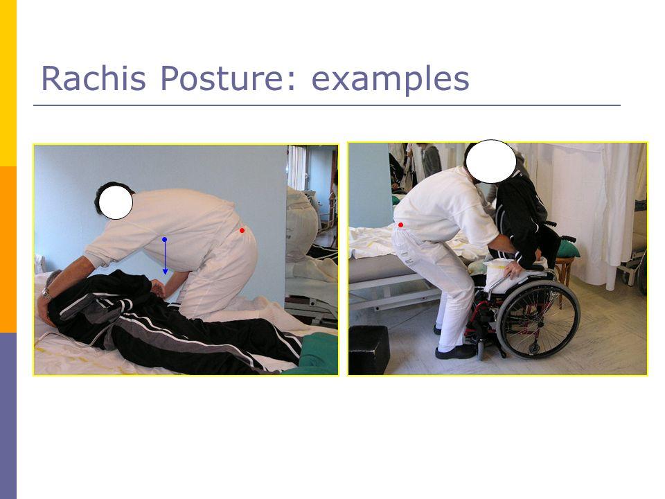 Rachis Posture: examples