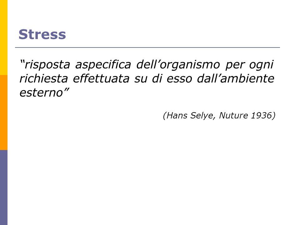 Stress risposta aspecifica dellorganismo per ogni richiesta effettuata su di esso dallambiente esterno (Hans Selye, Nuture 1936)