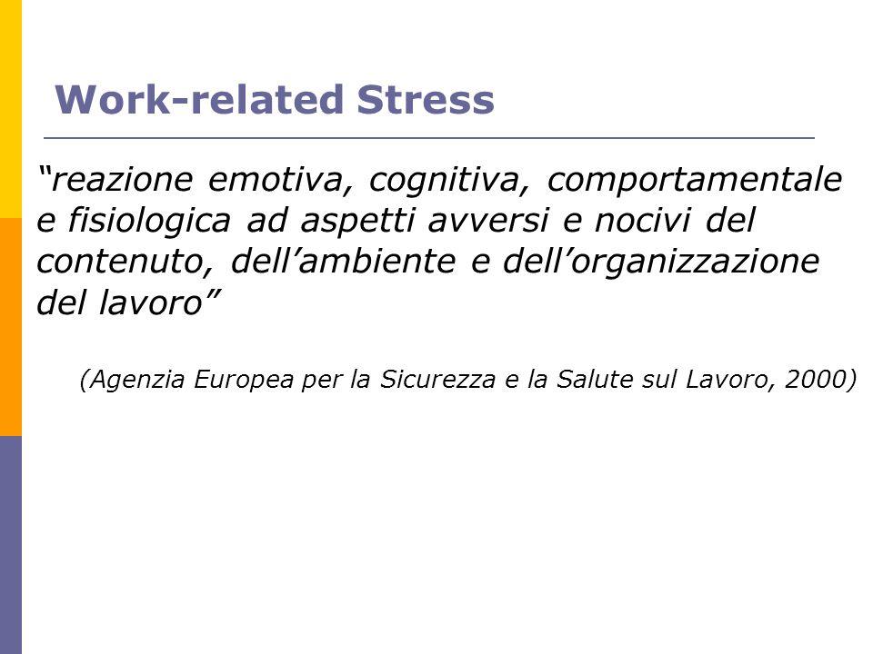 Work-related Stress reazione emotiva, cognitiva, comportamentale e fisiologica ad aspetti avversi e nocivi del contenuto, dellambiente e dellorganizza