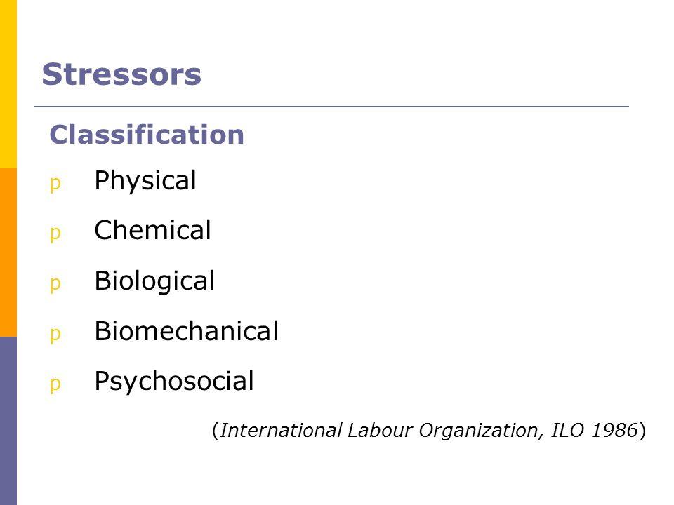 Stressors Classification p Physical p Chemical p Biological p Biomechanical p Psychosocial (International Labour Organization, ILO 1986)