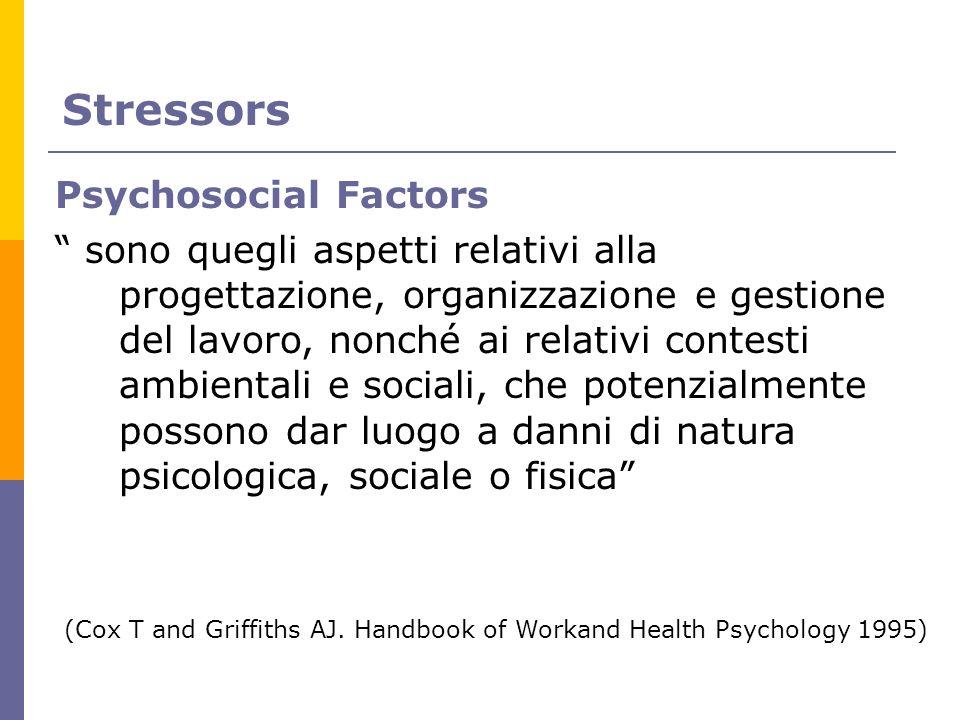 Psychosocial Factors sono quegli aspetti relativi alla progettazione, organizzazione e gestione del lavoro, nonché ai relativi contesti ambientali e s