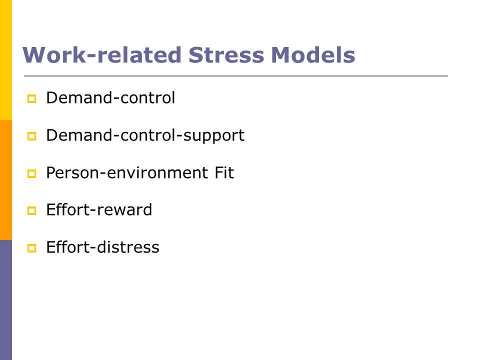 Demand-control Demand-control-support Person-environment Fit Effort-reward Effort-distress Work-related Stress Models