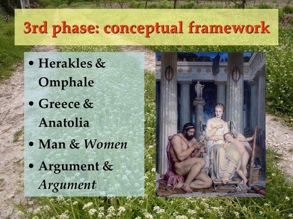 Herakles & Omphale Greece & Anatolia Man & Women Argument & Argument 3rd phase: conceptual framework