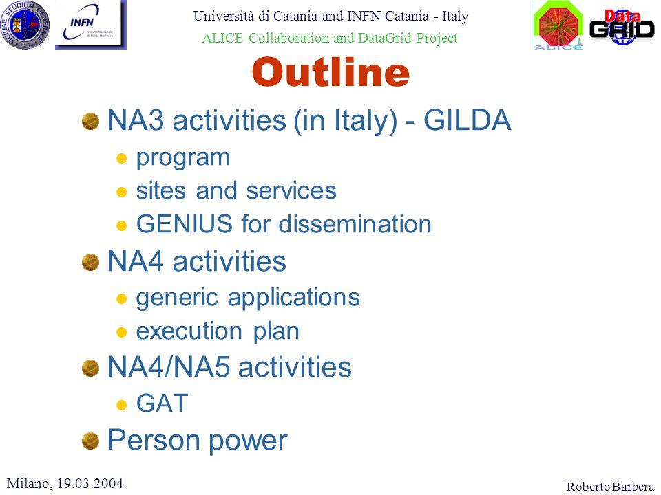 Roberto Barbera Università di Catania and INFN Catania - Italy ALICE Collaboration and DataGrid Project GENIUS: PHONE version (new!) Milano, 19.03.2004