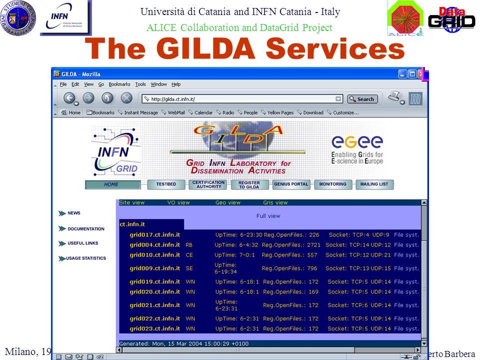 Roberto Barbera Università di Catania and INFN Catania - Italy ALICE Collaboration and DataGrid Project The GILDA monitoring Milano, 19.03.2004