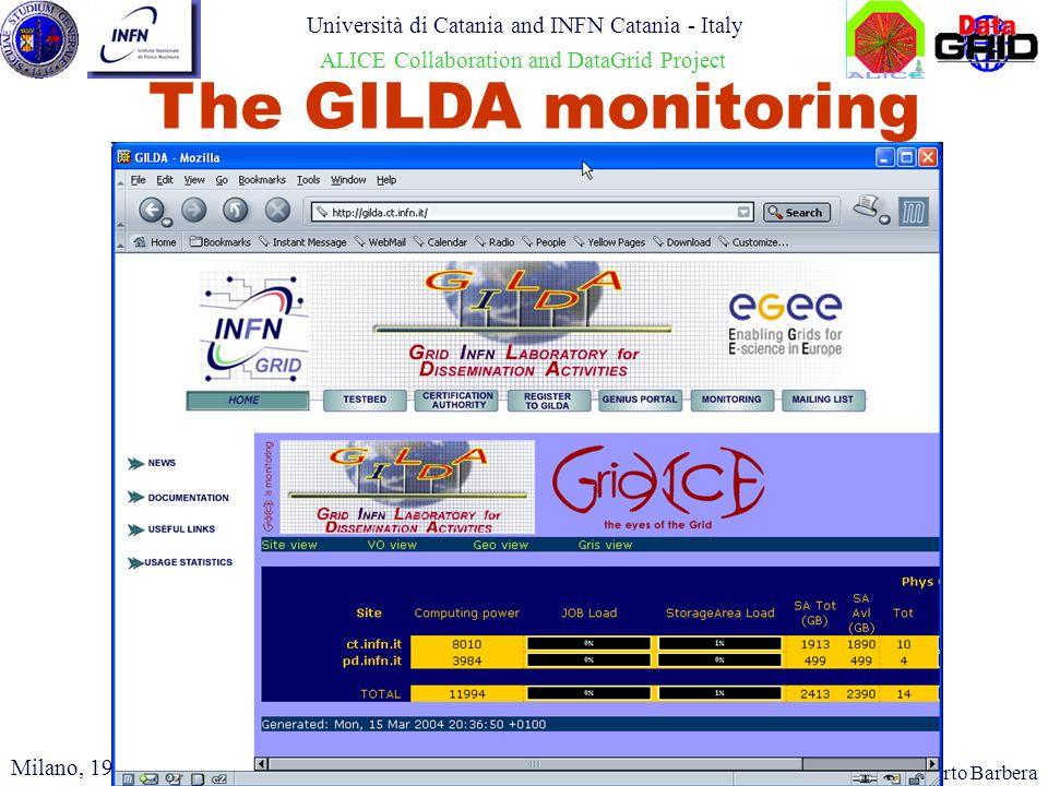 Roberto Barbera Università di Catania and INFN Catania - Italy ALICE Collaboration and DataGrid Project The GILDA CA (1/2) Milano, 19.03.2004