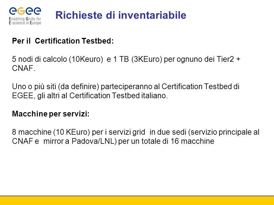 Richieste di inventariabile Per il Certification Testbed: 5 nodi di calcolo (10Keuro) e 1 TB (3KEuro) per ognuno dei Tier2 + CNAF.