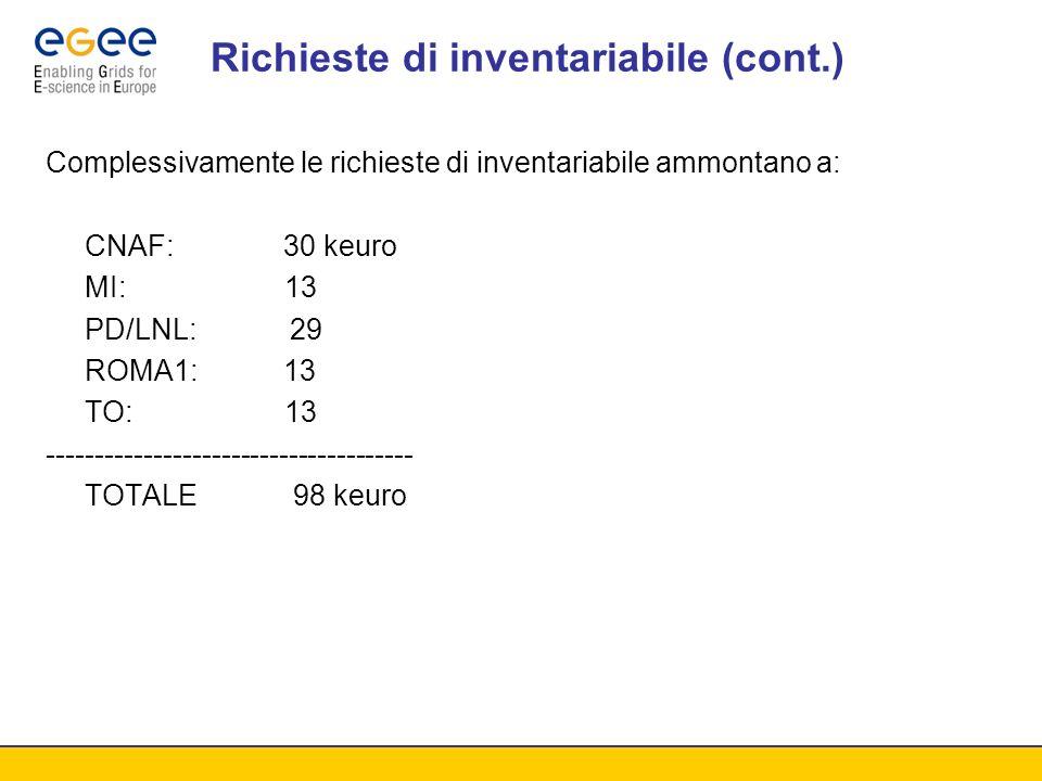 Richieste di inventariabile (cont.) Complessivamente le richieste di inventariabile ammontano a: CNAF: 30 keuro MI: 13 PD/LNL: 29 ROMA1: 13 TO: 13 -------------------------------------- TOTALE 98 keuro