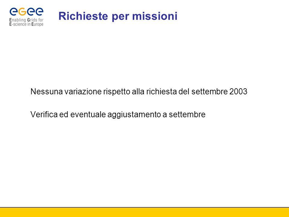 Richieste per missioni Nessuna variazione rispetto alla richiesta del settembre 2003 Verifica ed eventuale aggiustamento a settembre