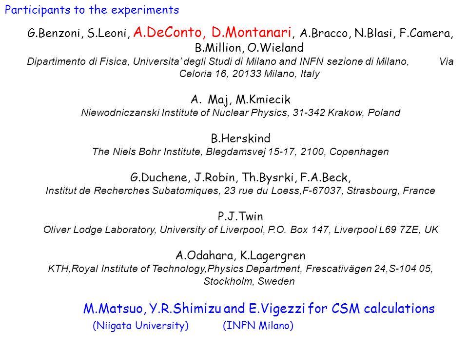 G.Benzoni, S.Leoni, A.DeConto, D.Montanari, A.Bracco, N.Blasi, F.Camera, B.Million, O.Wieland Dipartimento di Fisica, Universita degli Studi di Milano