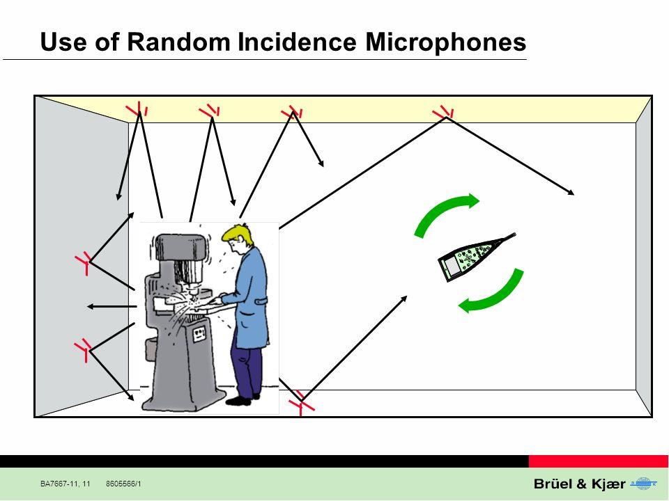 BA7667-11, 11 Use of Random Incidence Microphones 8605566/1