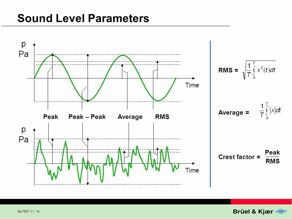 BA7667-11, 14 Sound Level Parameters p Pa PeakPeak – Peak RMS = Average = p Pa Time Average Crest factor = Peak RMS