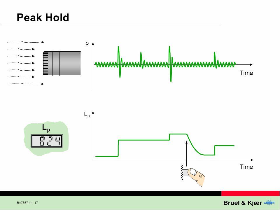 BA7667-11, 17 Peak Hold p LpLp Time LpLp