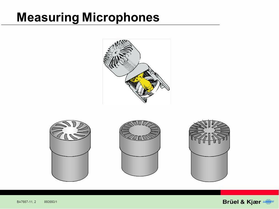 BA7667-11, 43 Literature for Further Reading Acoustic Noise Measurements Brüel & Kjær (BT 0010-12) Noise Control - Principles and Practice Brüel & Kjær (188-81)