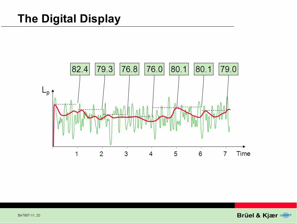 BA7667-11, 20 The Digital Display LpLp Time 1234567 79.082.479.376.876.080.1