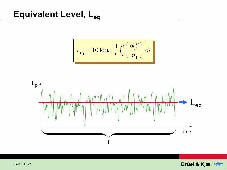 BA7667-11, 22 Equivalent Level, L eq L eq T LpLp Time