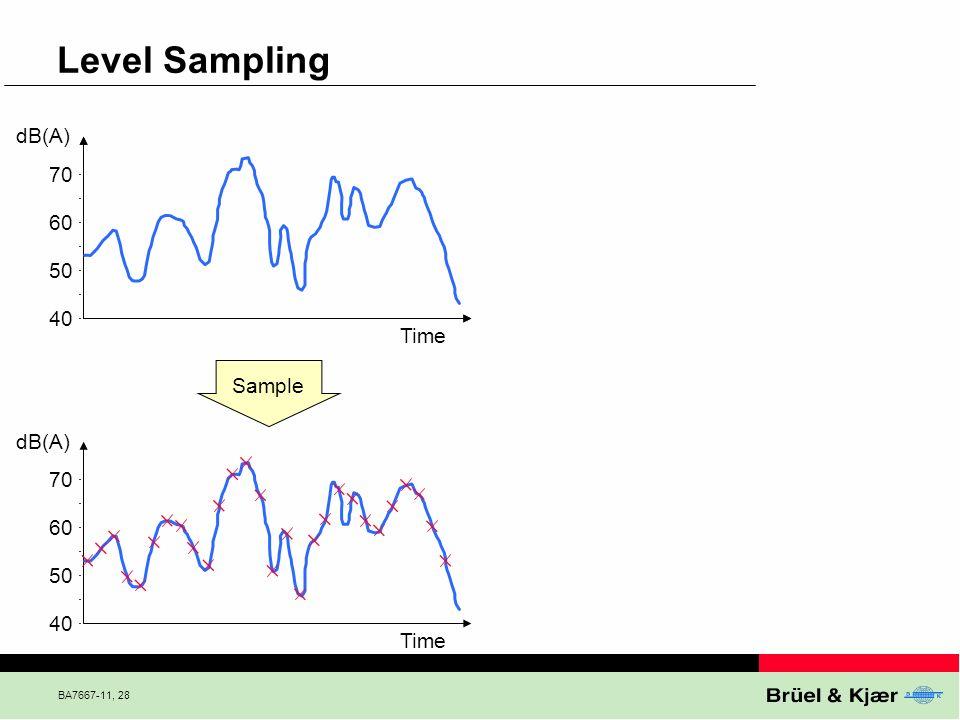 BA7667-11, 28 Level Sampling Time dB(A) 40 50 60 70 40 50 60 70 Time dB(A) Sample