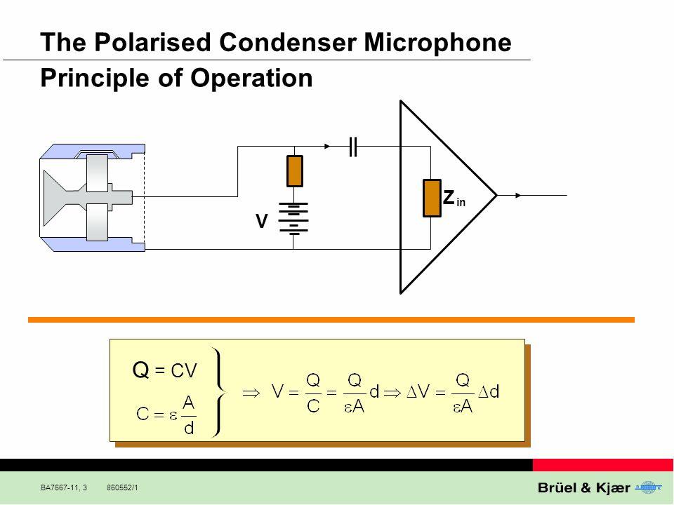 BA7667-11, 3 The Polarised Condenser Microphone Principle of Operation Z V in Q = CV 860552/1