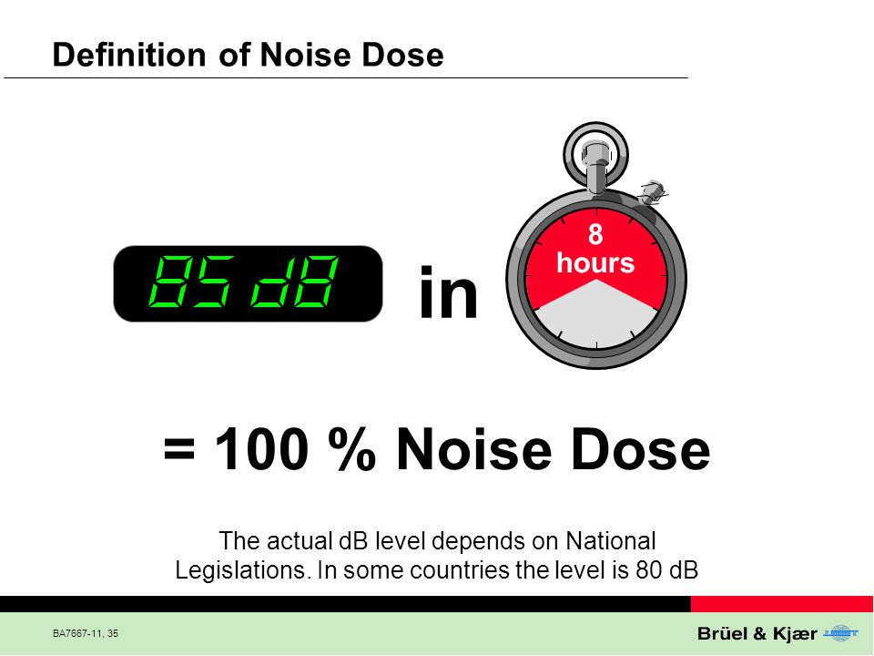 BA7667-11, 35 Definition of Noise Dose 8 hours in = 100 % Noise Dose The actual dB level depends on National Legislations. In some countries the level