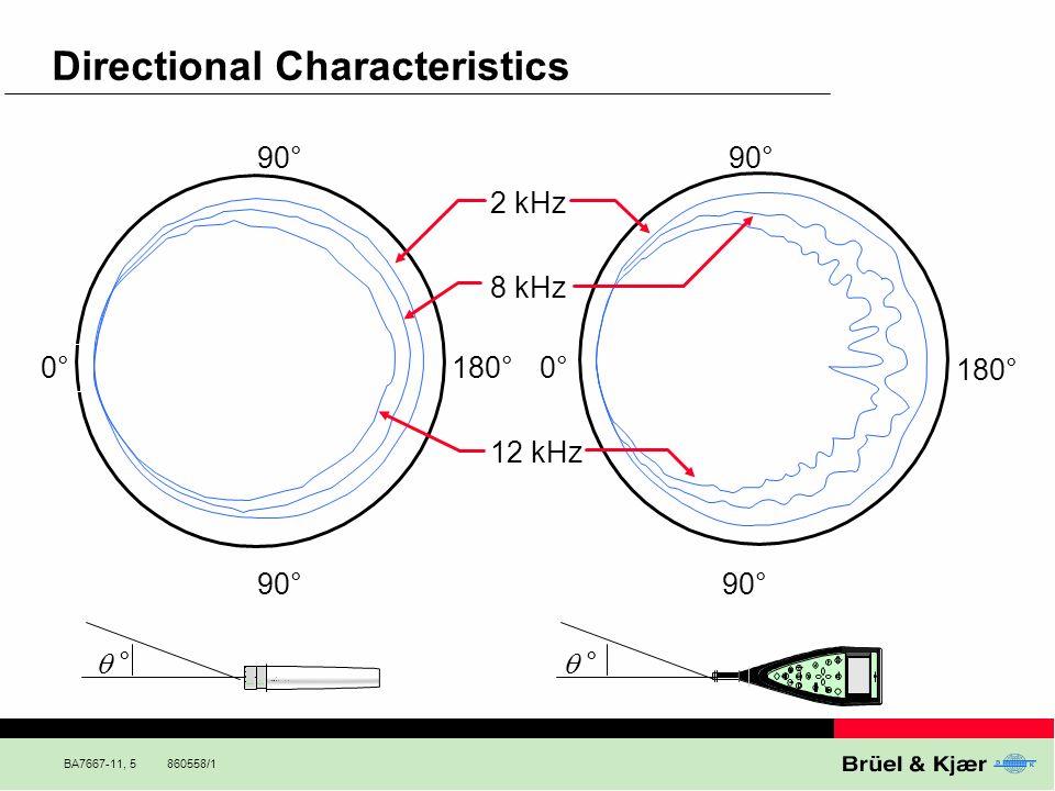 BA7667-11, 6 Types of Microphones Random incidence Pressure Free field