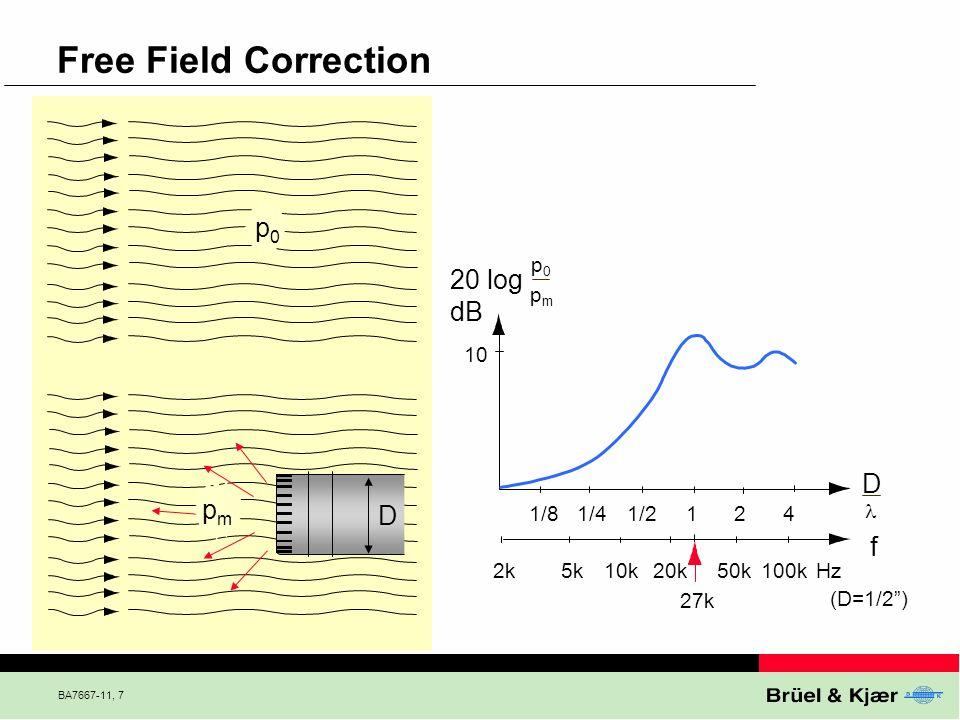 BA7667-11, 7 Free Field Correction p0p0 pmpm 10 20 log dB p0p0 pmpm f 27k 1/81/41/2124 2k5k10k20k50k100k D (D=1/2) Hz D
