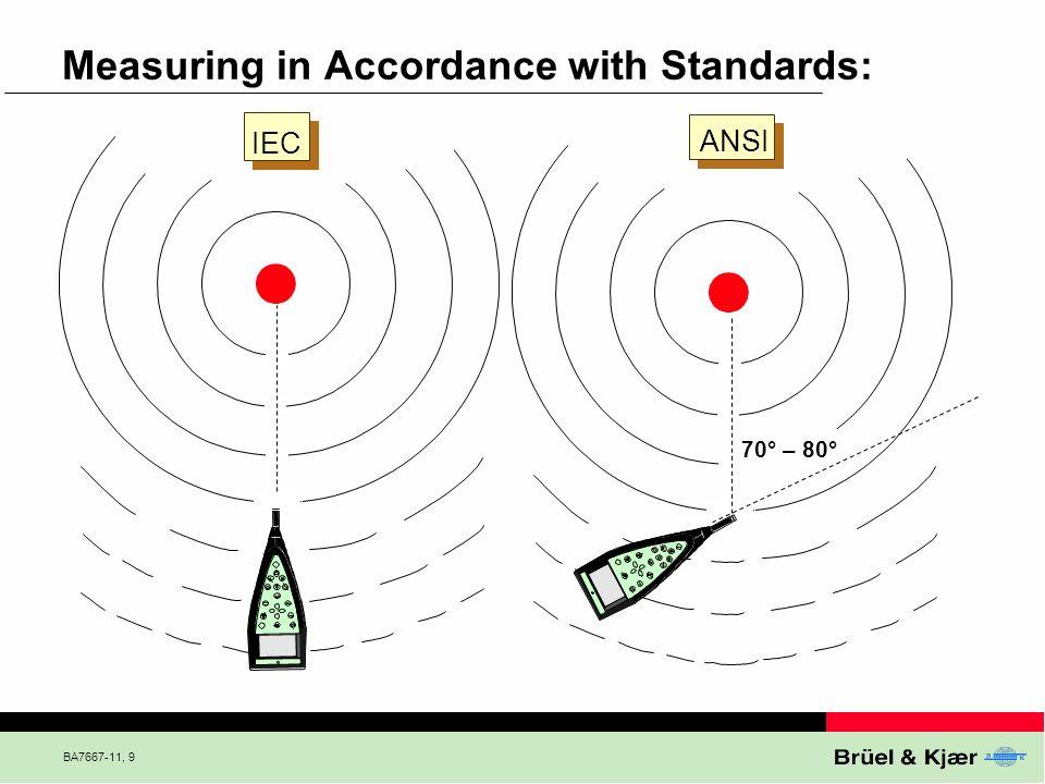 BA7667-11, 30 Cumulative Distribution L 10 L 50 L 90 40 50 60 70 40 50 60 70 10%50%90% Time dB(A) Distribution of levels 40 50 60 70 Time dB(A) Noise Level Distribution