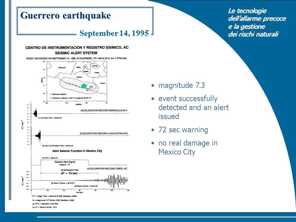 Le tecnologie dellallarme precoce e la gestione dei rischi naturali Guerrero earthquake magnitude 7.3 event successfully detected and an alert issued