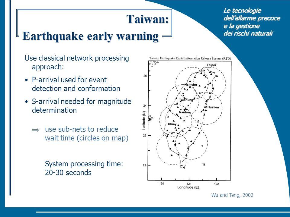 Le tecnologie dellallarme precoce e la gestione dei rischi naturali Taiwan: Use classical network processing approach: P-arrival used for event detect