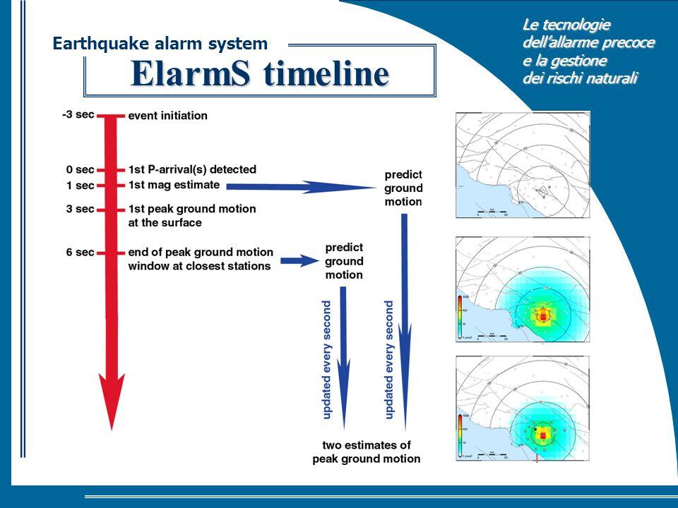Le tecnologie dellallarme precoce e la gestione dei rischi naturali ElarmS timeline Earthquake alarm system