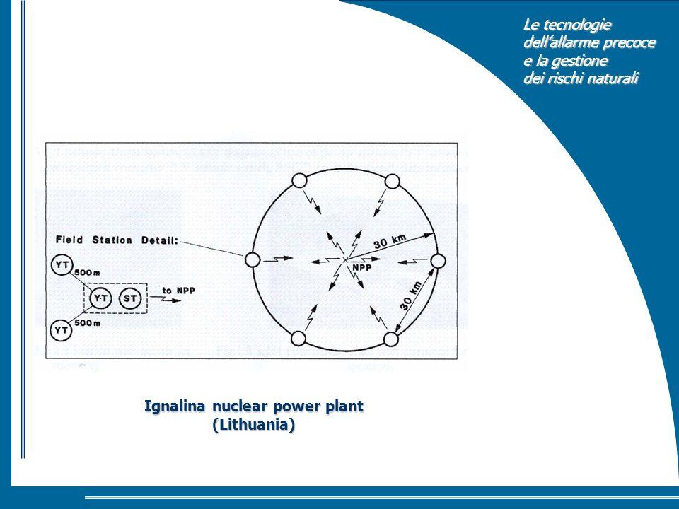 Le tecnologie dellallarme precoce e la gestione dei rischi naturali Ignalina nuclear power plant (Lithuania)