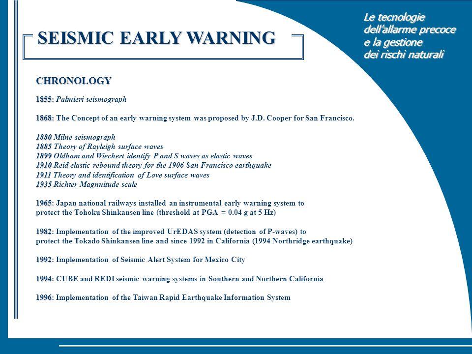 Le tecnologie dellallarme precoce e la gestione dei rischi naturali CHRONOLOGY 1855: 1855: Palmieri seismograph 1868: 1868: The Concept of an early wa