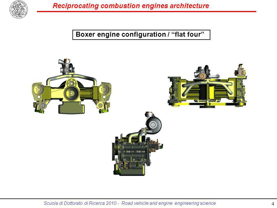 Reciprocating combustion engines architecture Scuola di Dottorato di Ricerca 2010 - Road vehicle and engine engineering science 5 5 in-line engine configuration