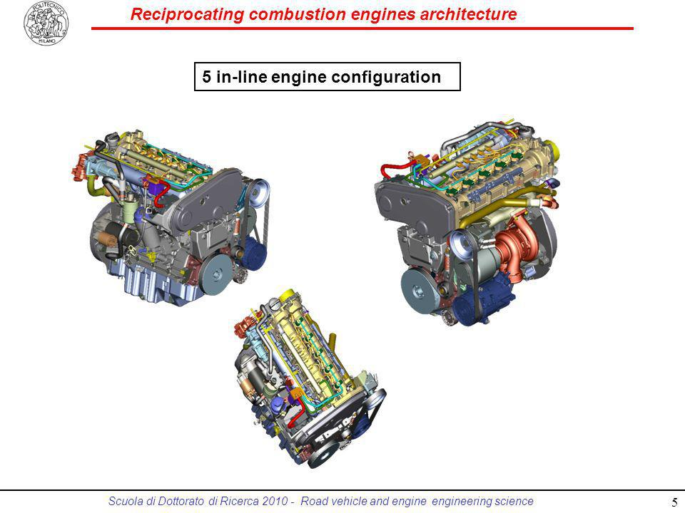 Reciprocating combustion engines architecture Scuola di Dottorato di Ricerca 2010 - Road vehicle and engine engineering science 6 V6 @ 60° engine configuration