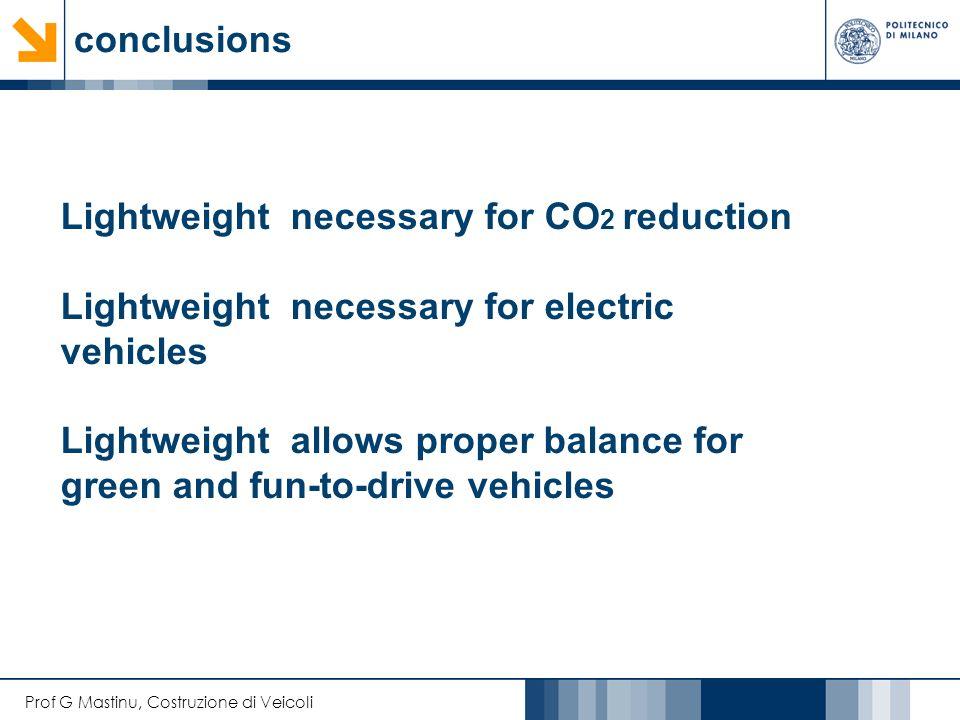Prof G Mastinu, Costruzione di Veicoli conclusions Lightweight necessary for CO 2 reduction Lightweight necessary for electric vehicles Lightweight al