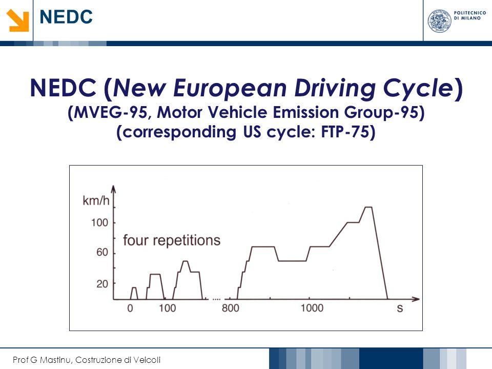 Prof G Mastinu, Costruzione di Veicoli NEDC UnitECE 15EUDC Distance[km]4×1.013=4.0526.955 Duration[s]4×195=780400 Average Speed [km/h]18.7 (with idling)62.6 Maximum speed [km/h]50120 New European Driving Cycle (NEDC or MVEG-95), composed by 4 repetitions of ECE 15 driving cycle and one repetition of EUDC (EUDC Extra Urban Driving Cycle)