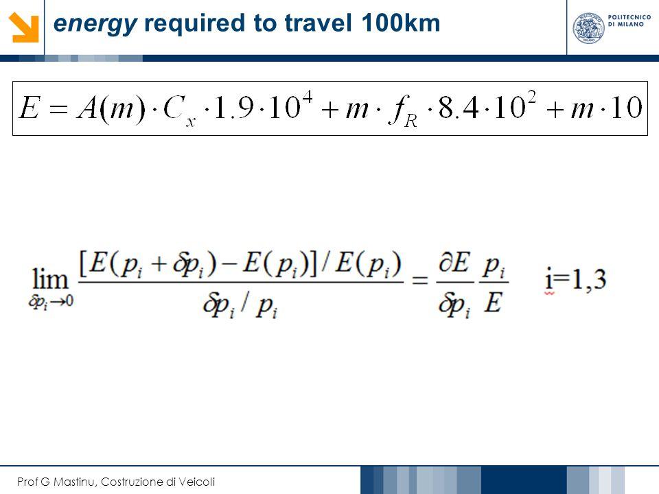 Prof G Mastinu, Costruzione di Veicoli energy required to travel 100km