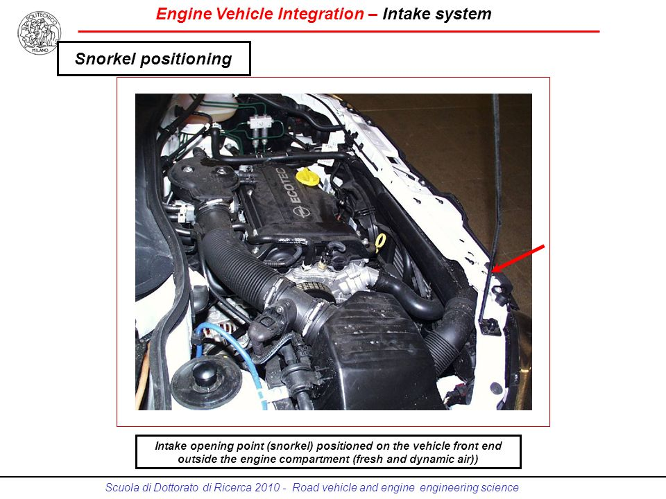 Engine Vehicle Integration – Intake system Scuola di Dottorato di Ricerca 2010 - Road vehicle and engine engineering science Intake opening point (sno