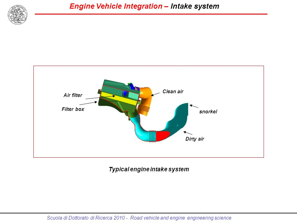 Engine Vehicle Integration – Intake system Scuola di Dottorato di Ricerca 2010 - Road vehicle and engine engineering science snorkel Dirty air Filter
