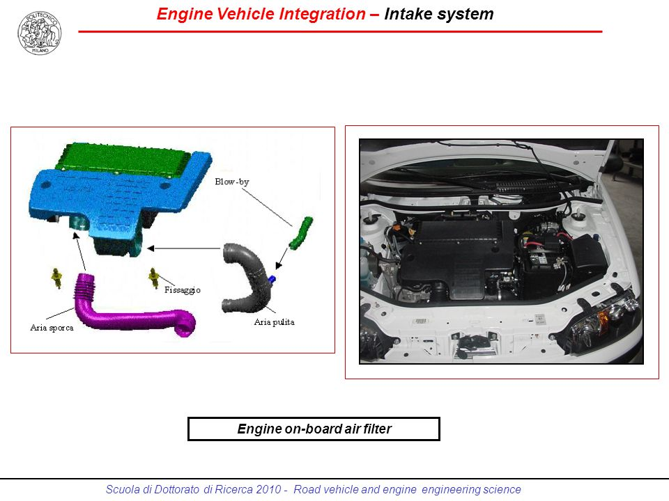 Engine Vehicle Integration – Intake system Scuola di Dottorato di Ricerca 2010 - Road vehicle and engine engineering science Engine on-board air filte