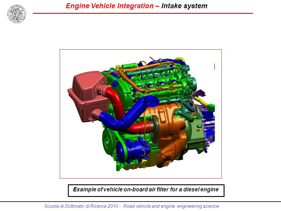 Engine Vehicle Integration – Intake system Scuola di Dottorato di Ricerca 2010 - Road vehicle and engine engineering science Example of vehicle on-boa