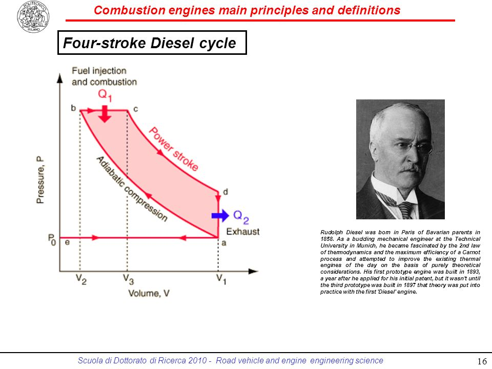 Combustion engines main principles and definitions Scuola di Dottorato di Ricerca 2010 - Road vehicle and engine engineering science Rudolph Diesel was born in Paris of Bavarian parents in 1858.