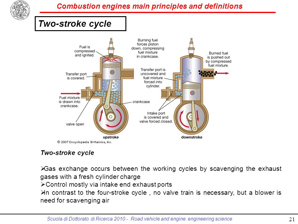 Combustion engines main principles and definitions Scuola di Dottorato di Ricerca 2010 - Road vehicle and engine engineering science Two-stroke cycle