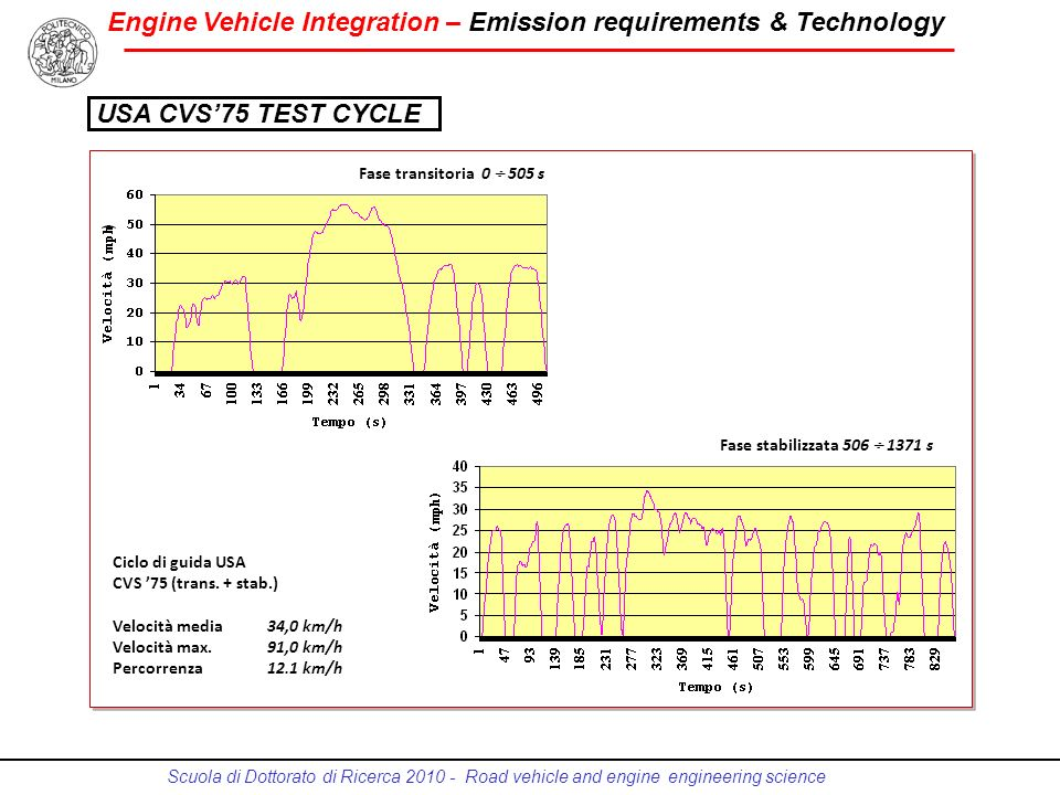 Engine Vehicle Integration – Emission requirements & Technology Scuola di Dottorato di Ricerca 2010 - Road vehicle and engine engineering science Fase