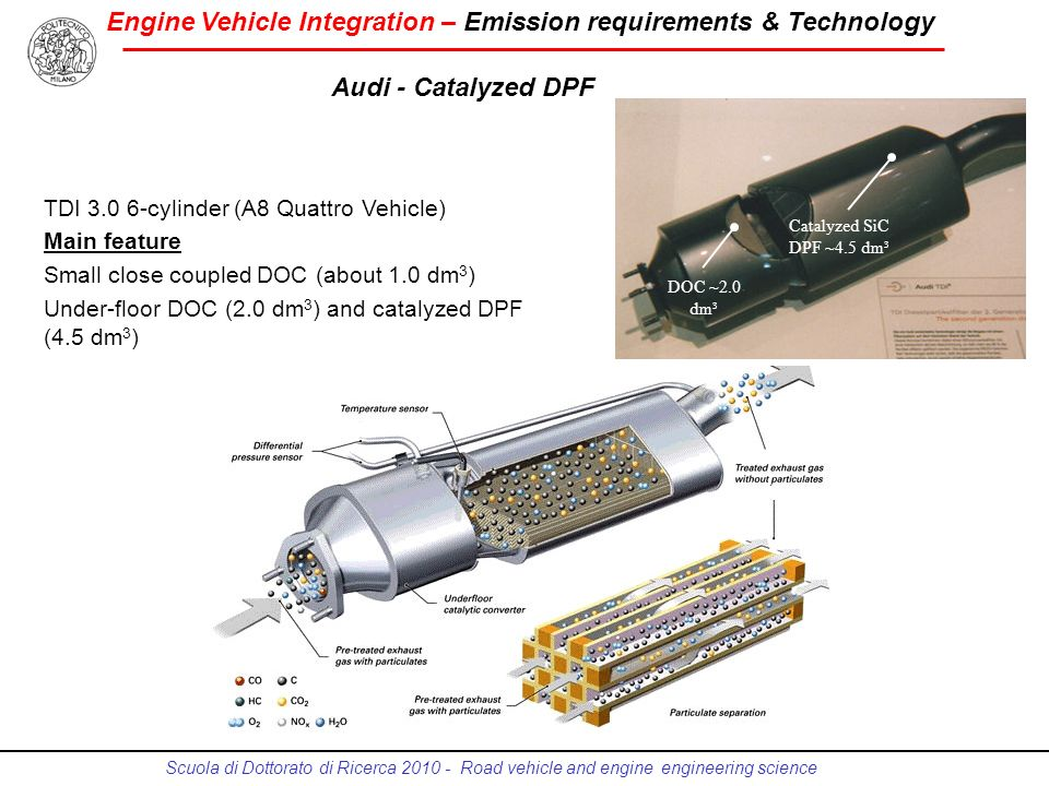 Engine Vehicle Integration – Emission requirements & Technology Scuola di Dottorato di Ricerca 2010 - Road vehicle and engine engineering science Audi