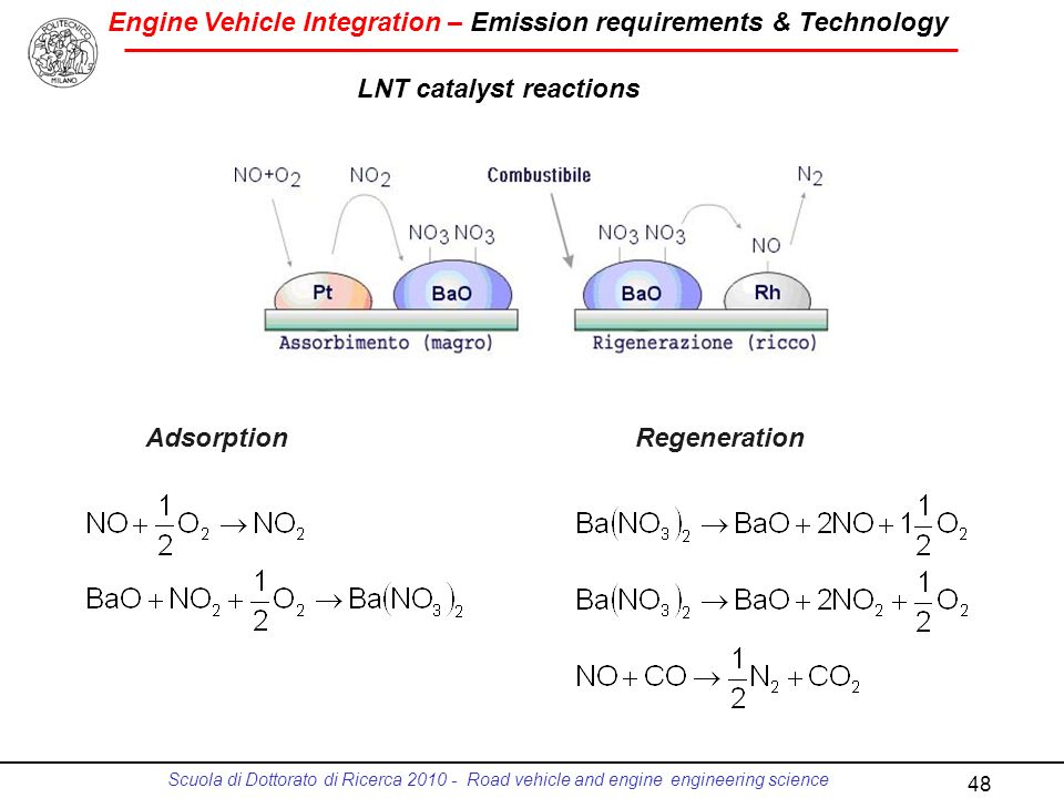 Engine Vehicle Integration – Emission requirements & Technology Scuola di Dottorato di Ricerca 2010 - Road vehicle and engine engineering science 48 L