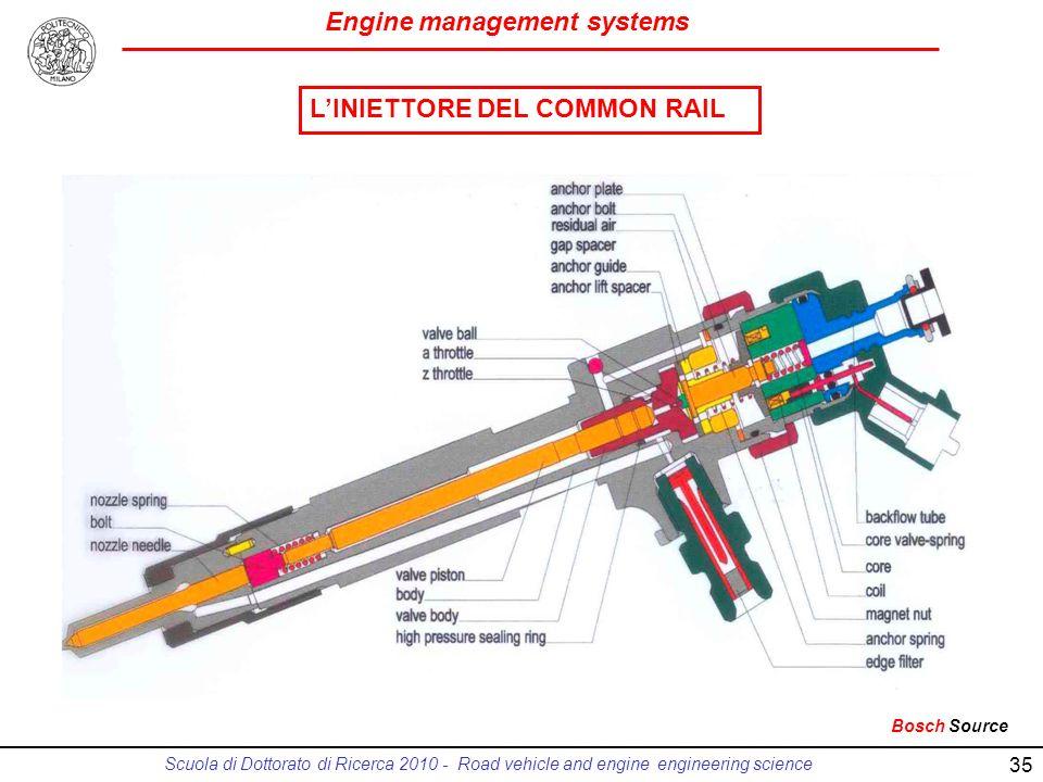 Engine management systems Scuola di Dottorato di Ricerca 2010 - Road vehicle and engine engineering science 35 LINIETTORE DEL COMMON RAIL Bosch Source