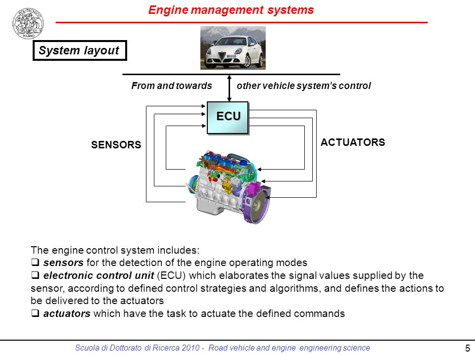 Engine management systems Scuola di Dottorato di Ricerca 2010 - Road vehicle and engine engineering science 5 ECU SENSORS ACTUATORS From and towards o