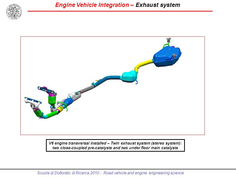 Engine Vehicle Integration – Exhaust system Scuola di Dottorato di Ricerca 2010 - Road vehicle and engine engineering science V6 engine transversal installed – Twin exhaust system (stereo system): two close-coupled pre-catalysts and two under floor main catalysts